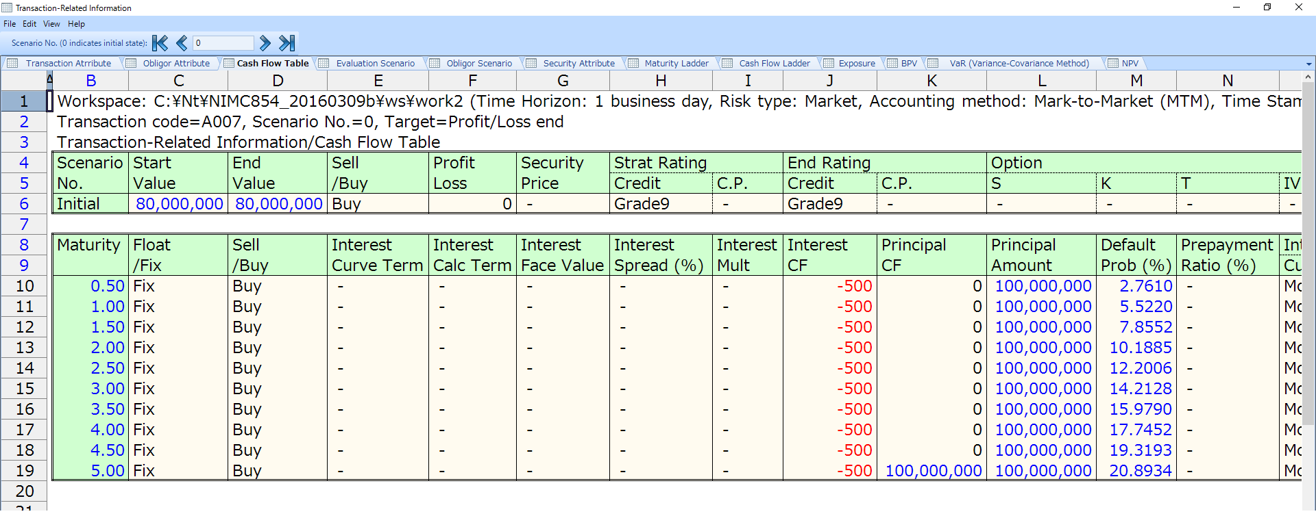 Negative Interest Rate Screen Capture